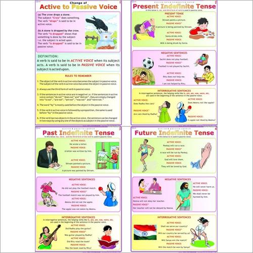 Active Voice To Passive Voice Transformation Chart