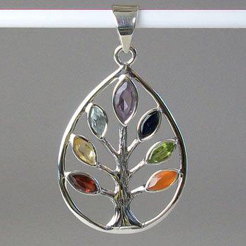 925 Sterling Silver Chakra Gemstone Pendant