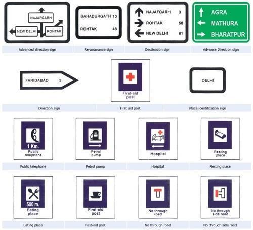 Roadway Informatory Signs