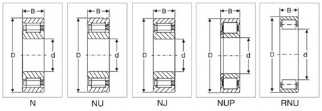 SUMO NJ 215 Cylindrical Bearing