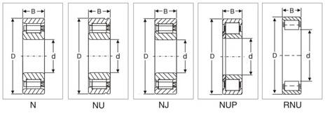 SUMO NJ 221 Cylindrical Bearing