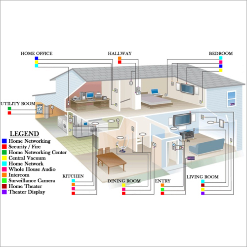 Wiring A House In India - Wiring Info •