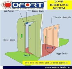 Door Interlocking System