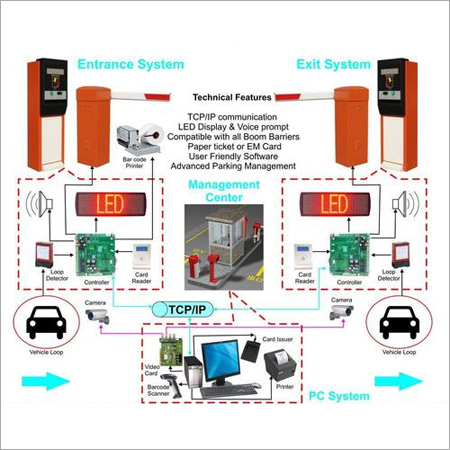 Parking Fee Management System