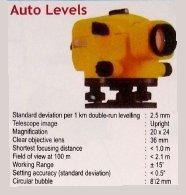 Bellstone Auto Levels