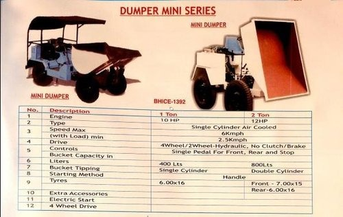 dumper mini series