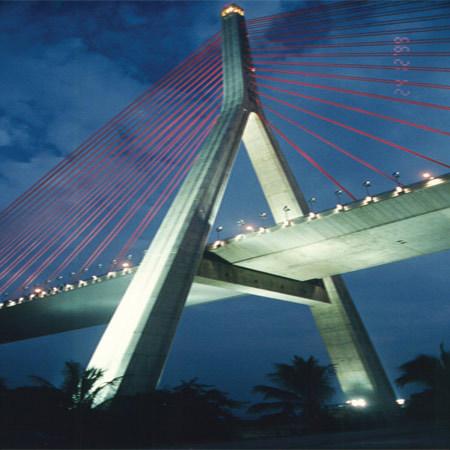 RM Bridge Software