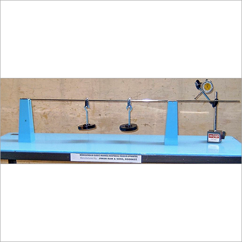 Clerk Maxwell Apparatus