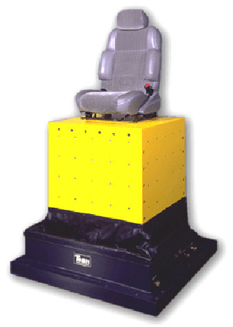 Multiaxis Testing System