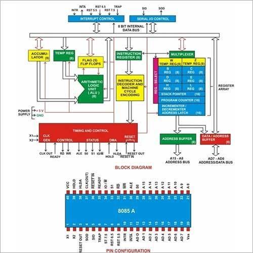 Wall Charts - Microprocessor 65502 (10 Charts)
