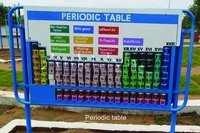 Science Park Models Periodic Table