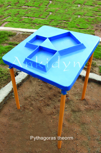 Pythagorous Theorem