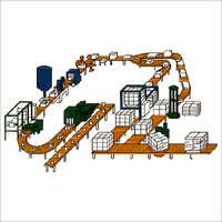 End of Line Packaging System