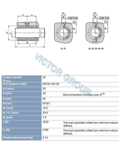 Rexroth R072032500 TORQUE RESIST BUSH