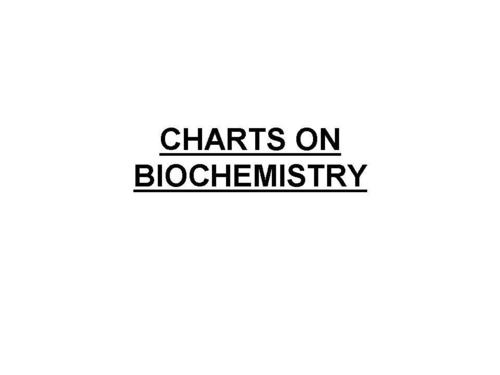 CHARTS ON BIOCHEMISTRY