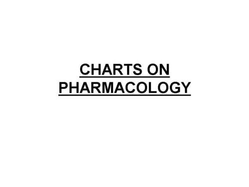 PHARMACOLOGY CHARTS