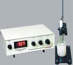 Online Ph Meters