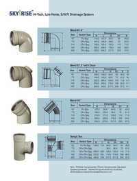 S.W.R Drainage System