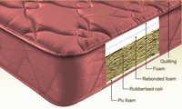 Mattress Coir