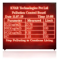 Parameter Display with data logger