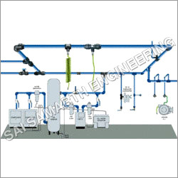 Industrial Air Piping Systems