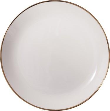 Plain White Dinner Plates