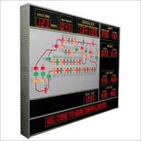 Process Flow Control LED Display