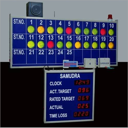 Wireless Display Board