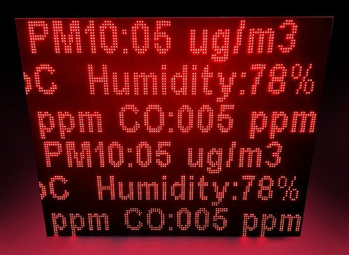 Pollution Parameter Display