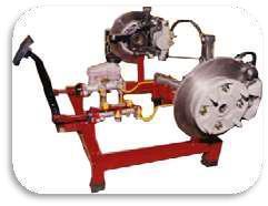 Cut Section Model of Brake System