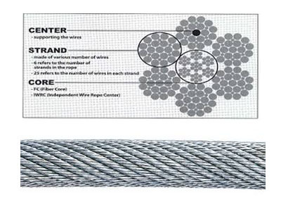 Lift Wire Cable