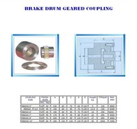 Brake Drum Geard Coupling