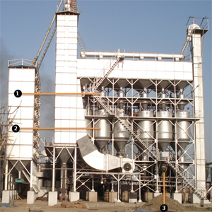 Three Stage Double Steaming Plant