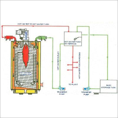 Oil Fired Horizontal Vertical Hot Water Generators