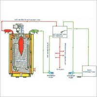 Oil Fired Horizontal Vertical Hot Water Generators
