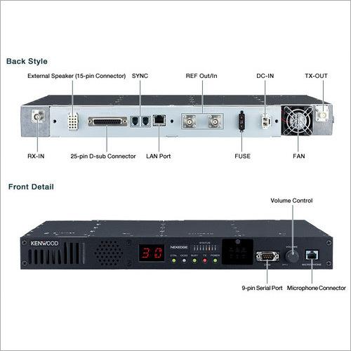 NEXEDGE Digital - VHF/UHF