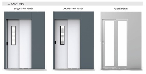 Telescopic Manual Door