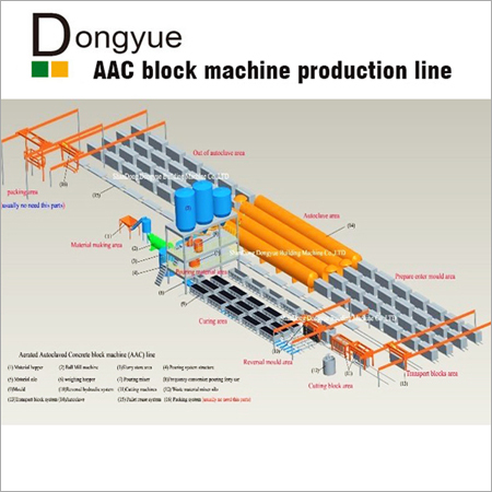 Aac Production Line  18 1