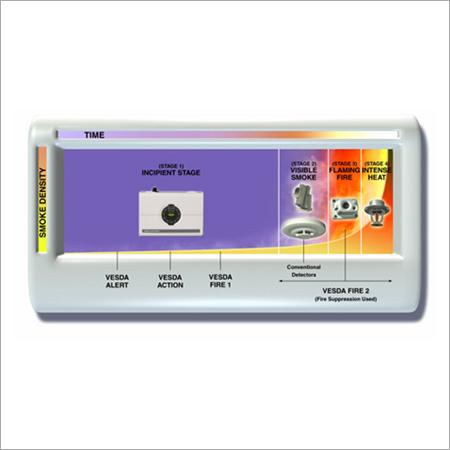 Vesda Smoke Detector System