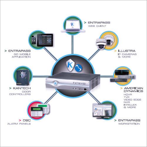 Intevo Integrated Application
