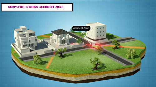 Effects of Geopathic stress lines under Roads
