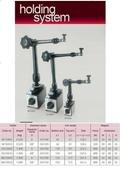 Noga Articulated Holders