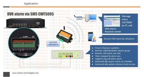 DVR Monitoring System