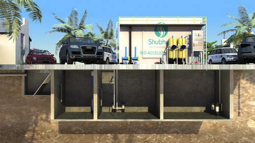 Sewage Treatment Plant for Bunglows