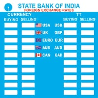 Foreign Currency Exchange Rate Board