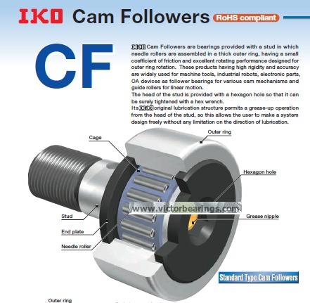 Cam Followers CF