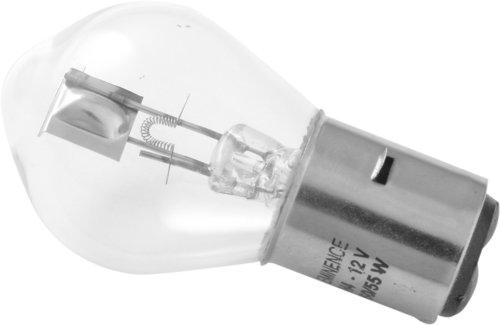 Automobile Headlamps