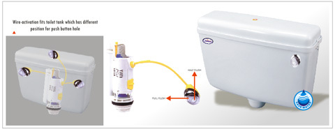 WIRE ACTIVATED DUAL FLUSH CISTERN