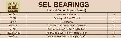 Leyland 4