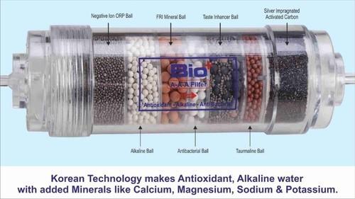 Antioxidant Alkaline Filter AAA